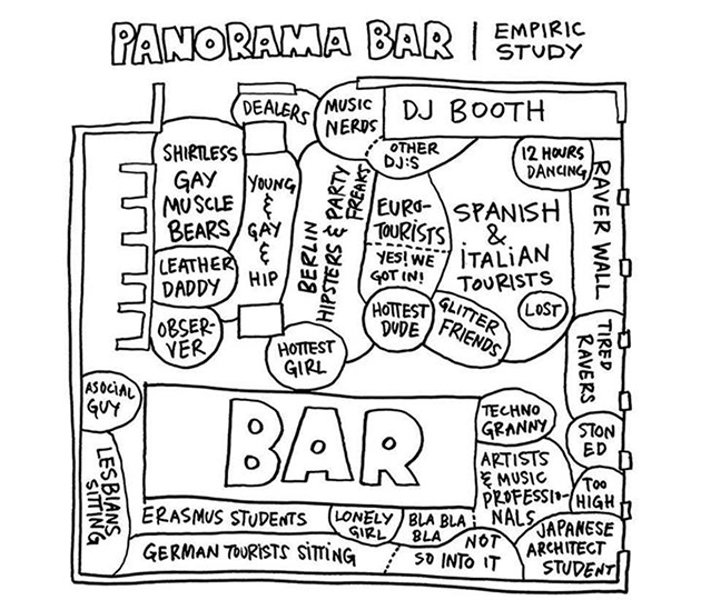 panorama-bar social map
